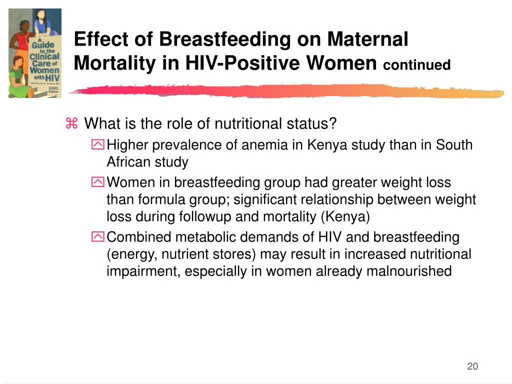 Effect of Breastfeeding on Maternal Mortality in HIV-Positive Women