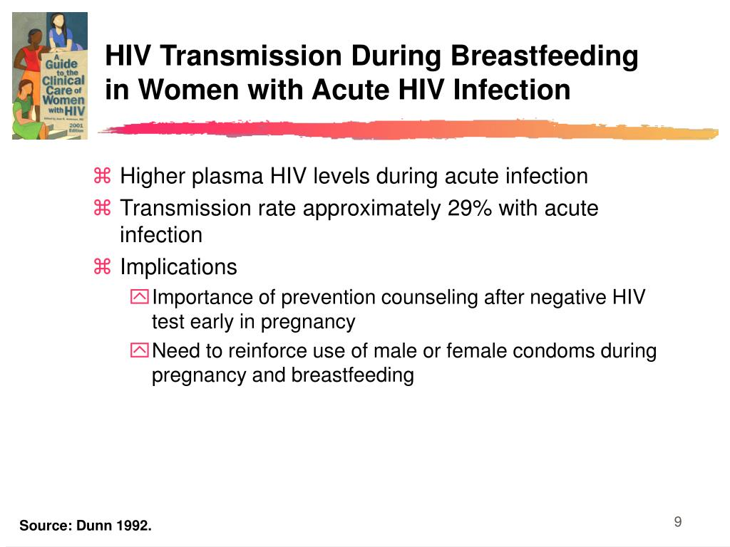 HIV Transmission During Breastfeeding in Women with Acute HIV Infection