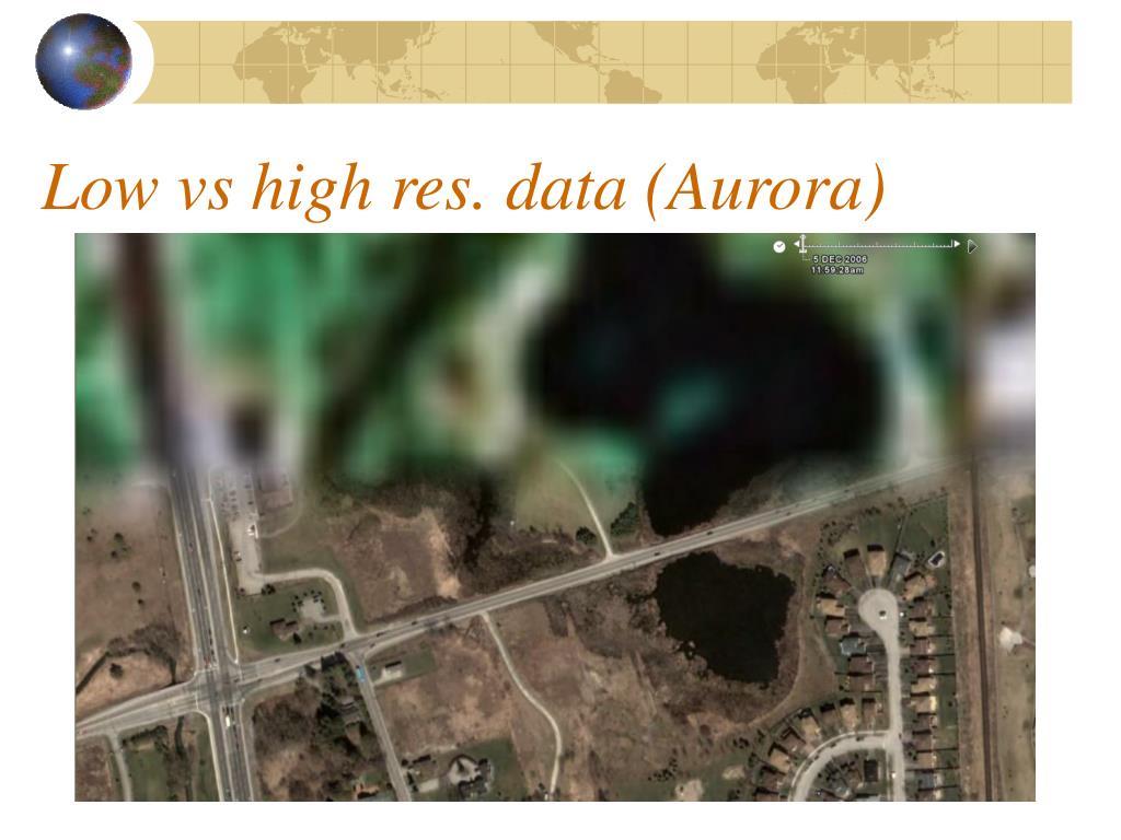 Low vs high res. data (Aurora)