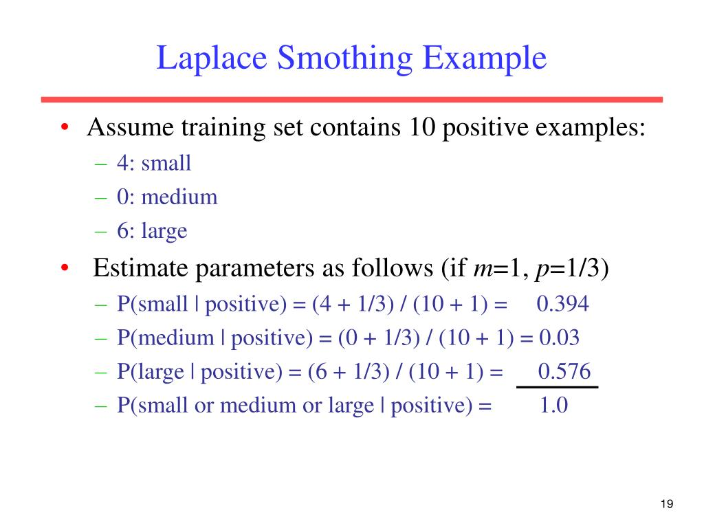 Laplace Smothing Example