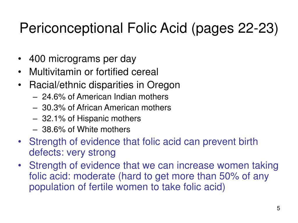 Periconceptional Folic Acid (pages 22-23)