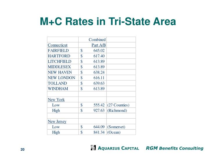 M+C Rates in Tri-State Area