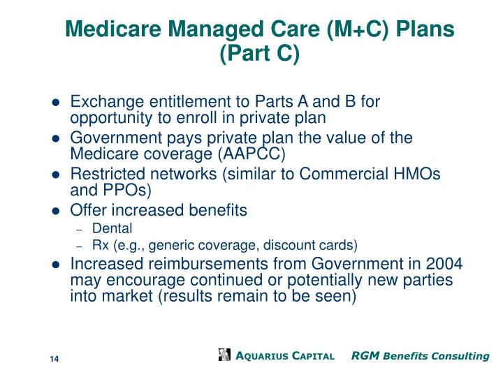 Medicare Managed Care (M+C) Plans