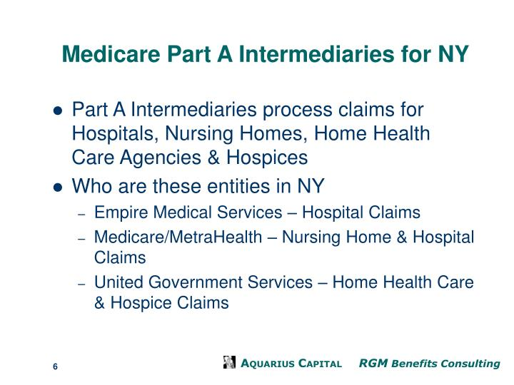 Medicare Part A Intermediaries for NY