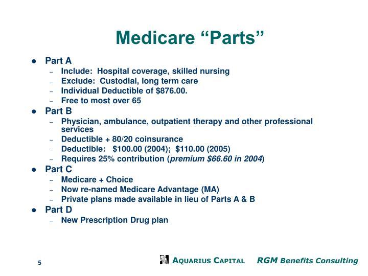 """Medicare """"Parts"""""""