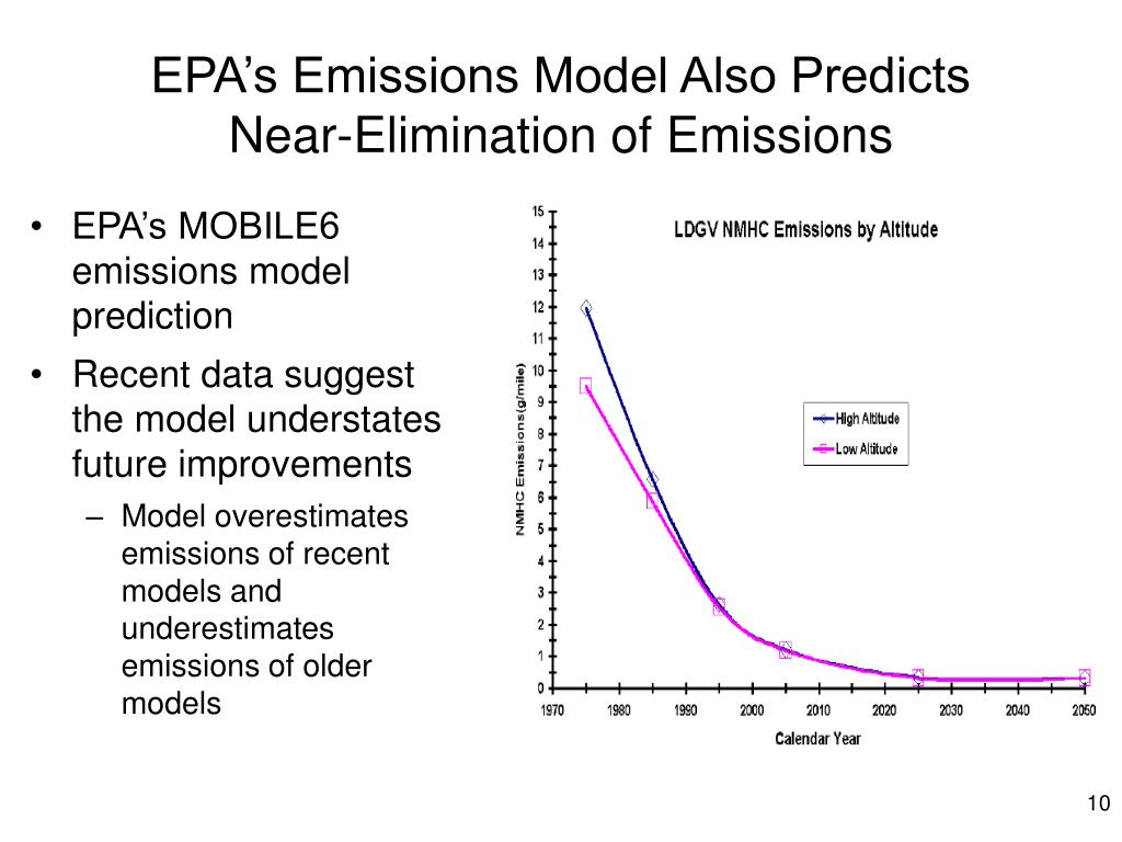 EPA's Emissions Model Also Predicts