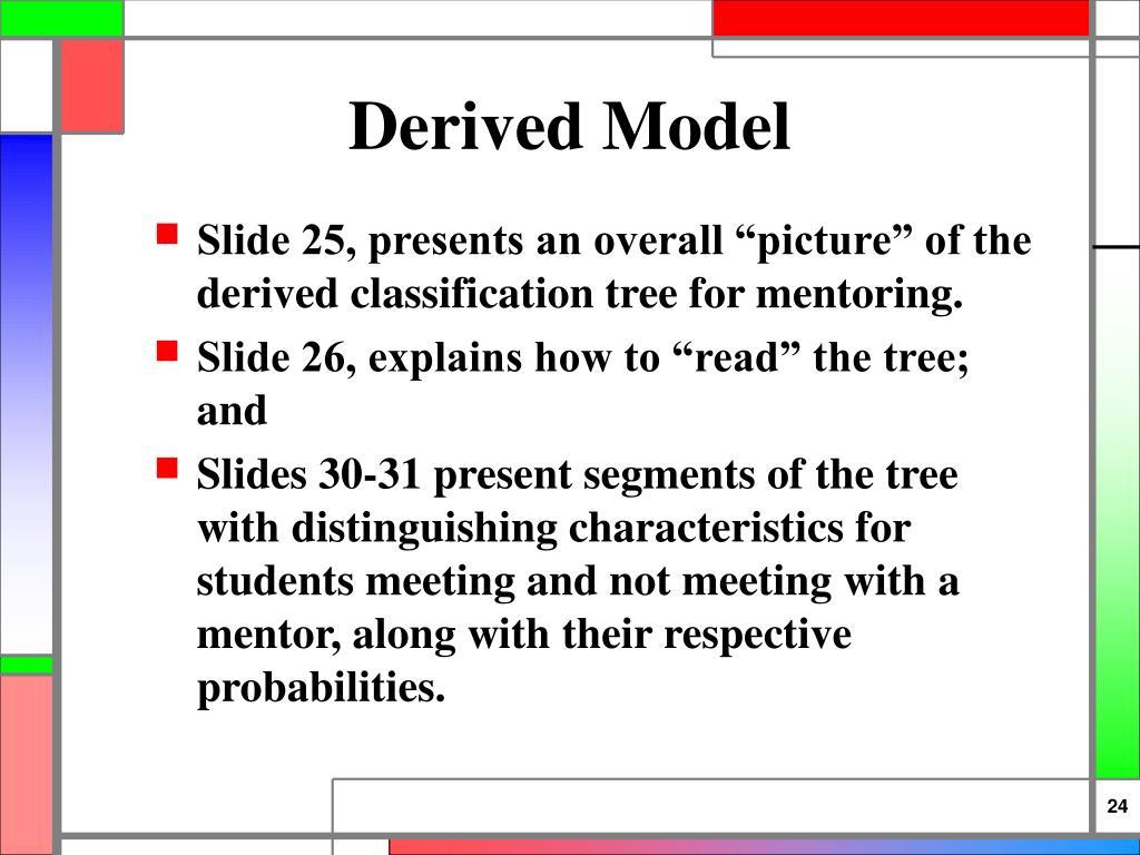 Derived Model