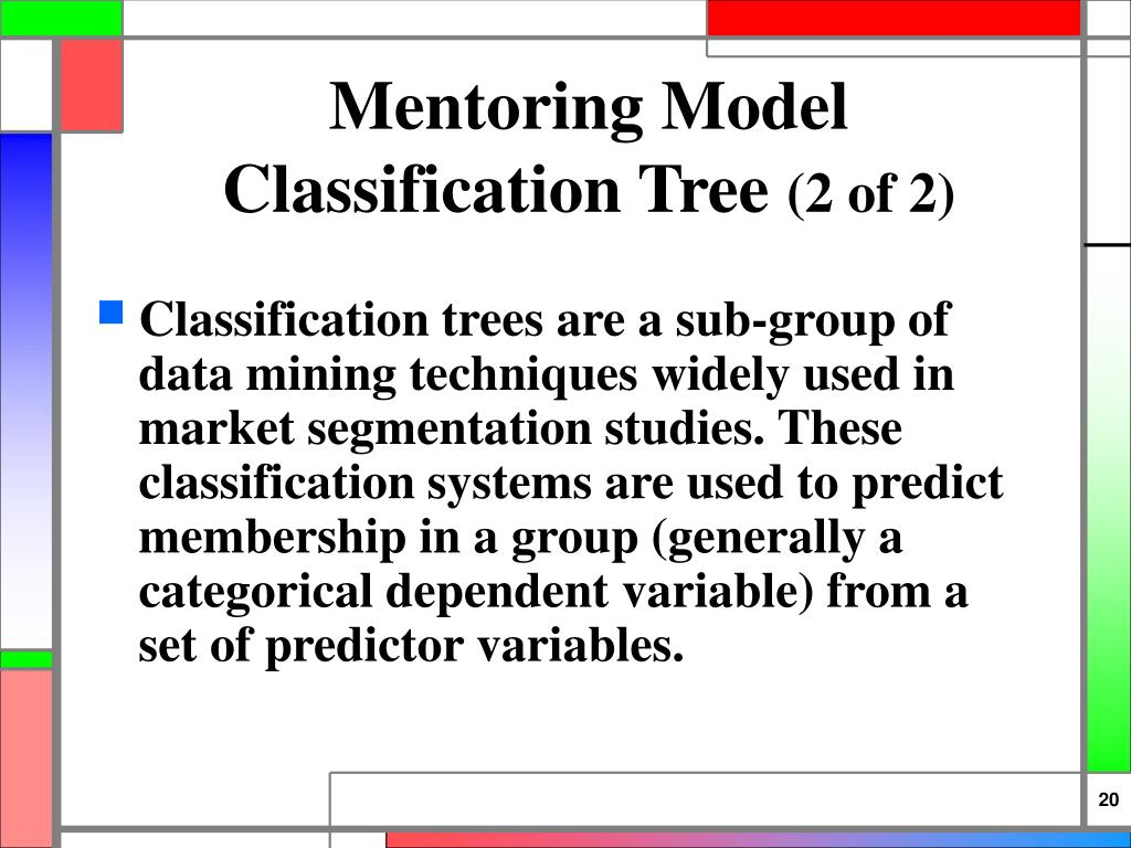 Mentoring Model Classification Tree