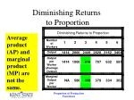 diminishing returns to proportion24