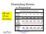 diminishing returns to proportion25
