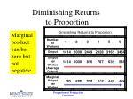 diminishing returns to proportion27