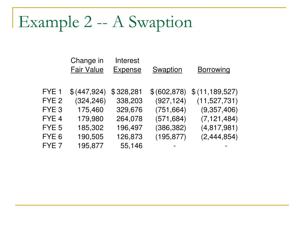 Example 2 -- A Swaption