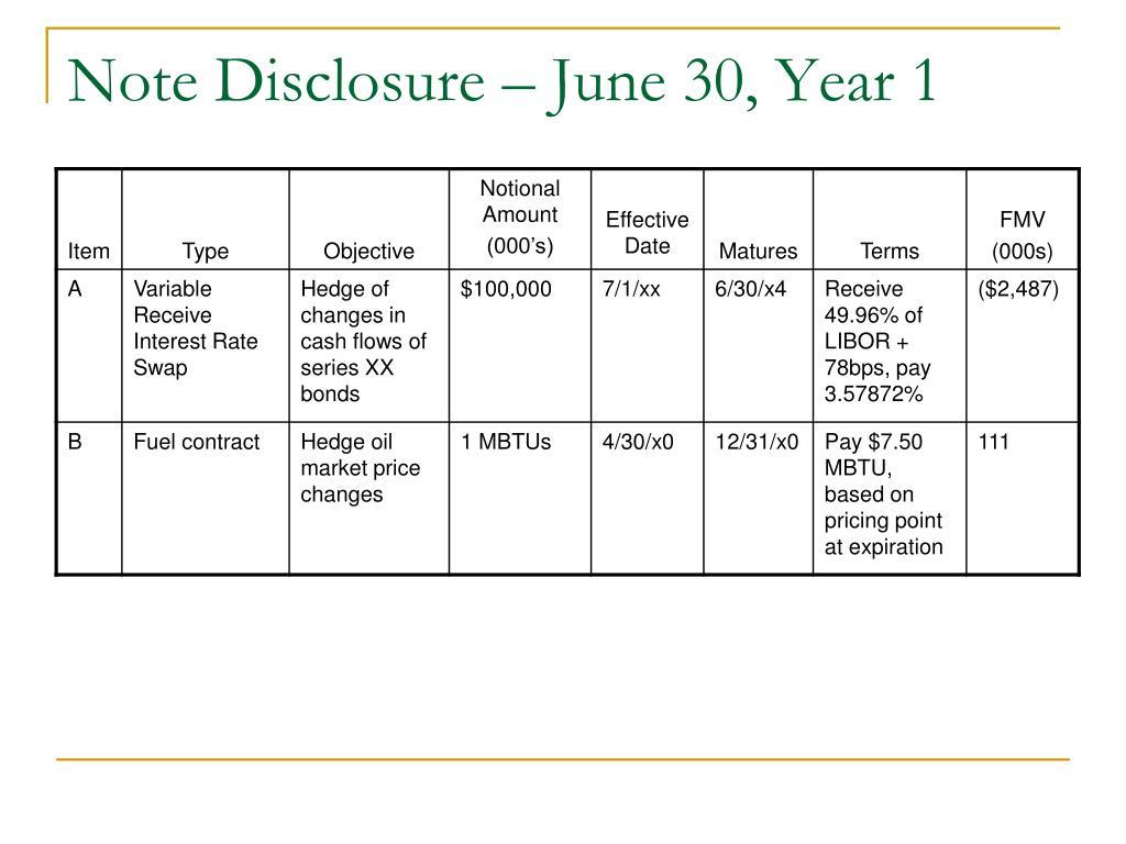 Note Disclosure – June 30, Year 1