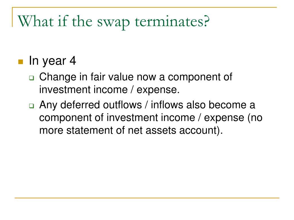 What if the swap terminates?