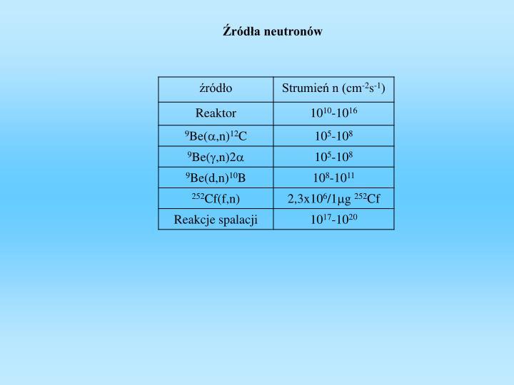 Źródła neutronów