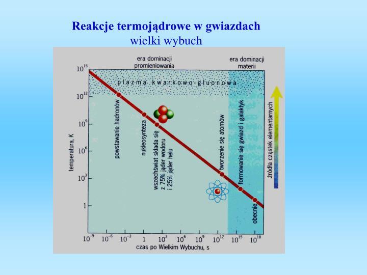 Reakcje termojądrowe w gwiazdach