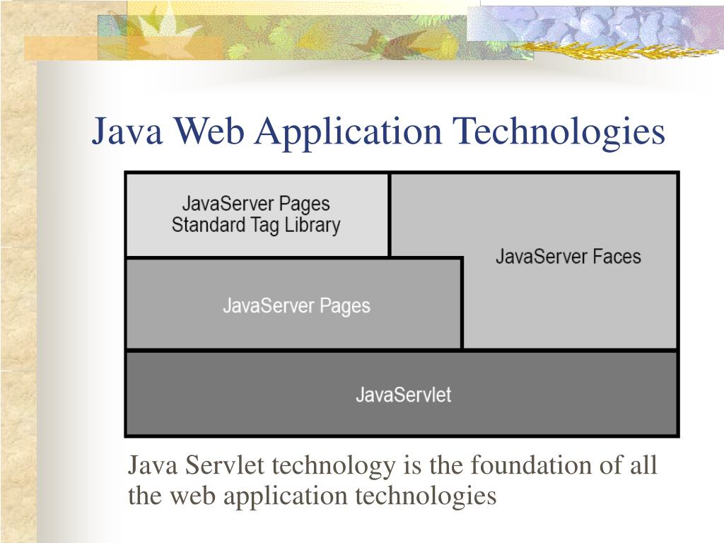 Java Web Application Technologies