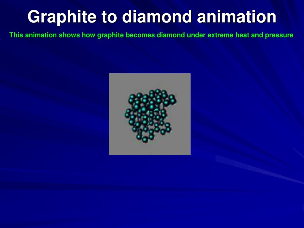 Graphite to diamond animation