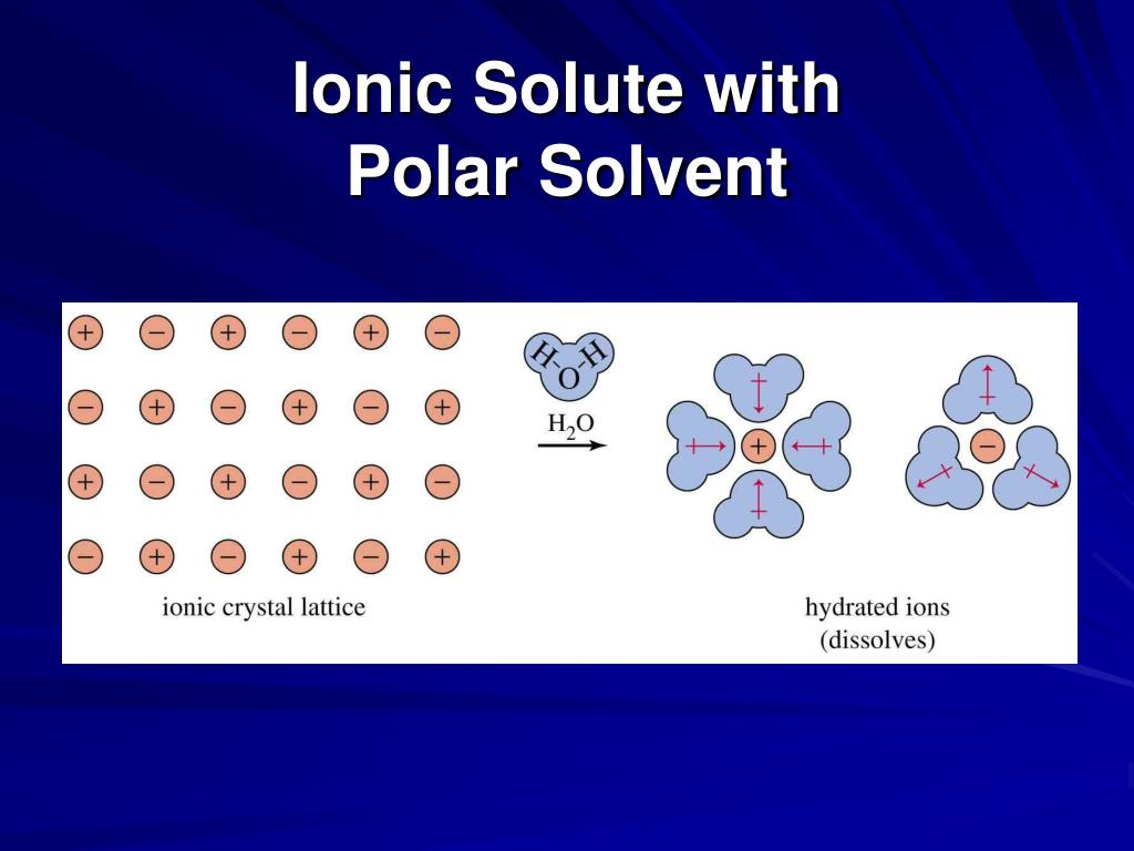 Ionic Solute with