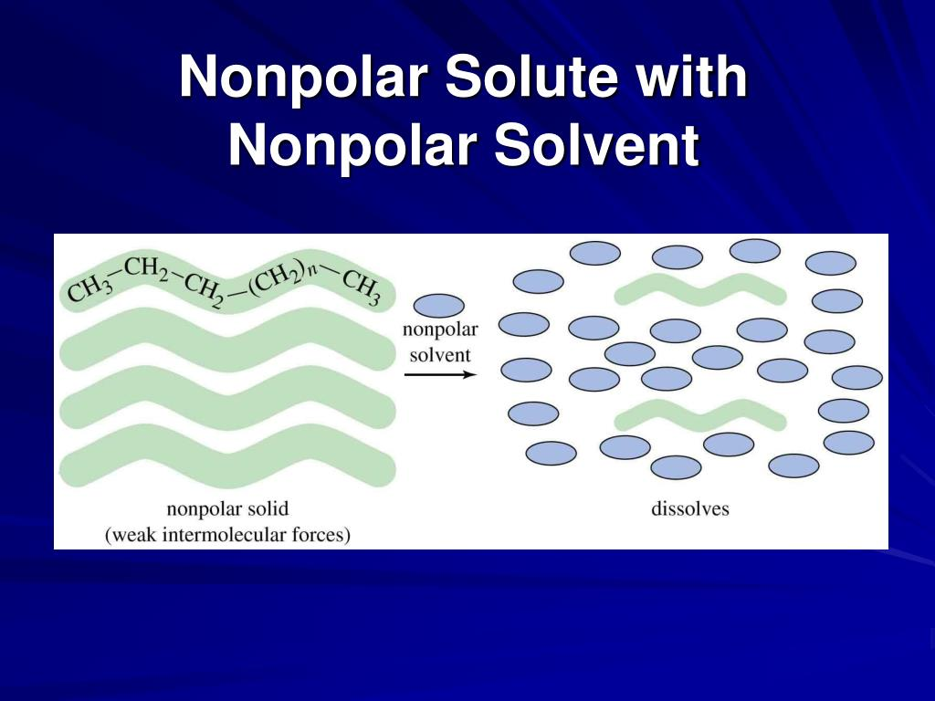 Nonpolar Solute with