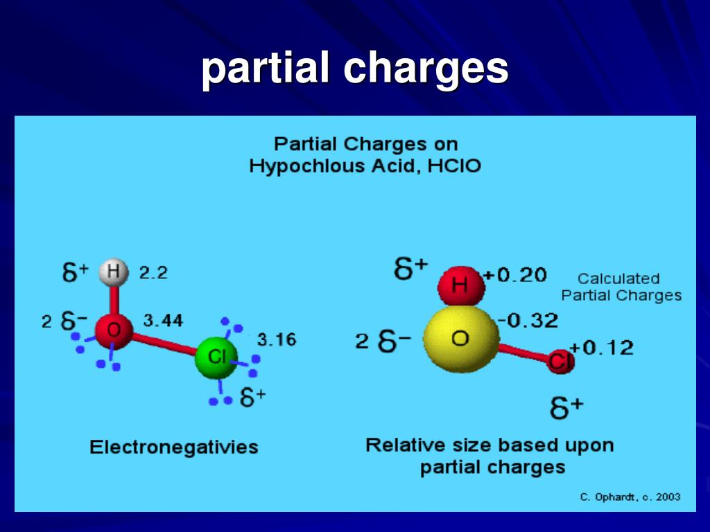 partial charges