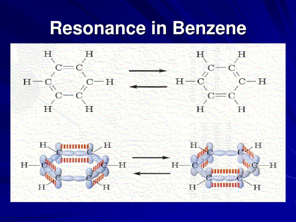 Resonance in Benzene