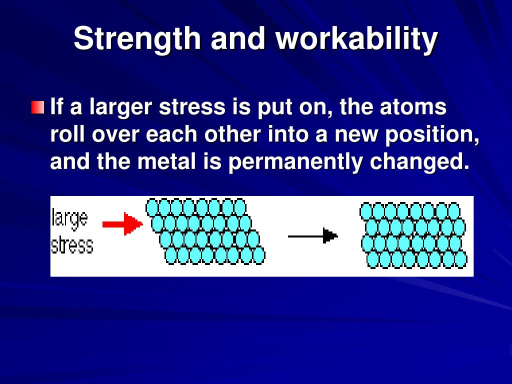 Strength and workability