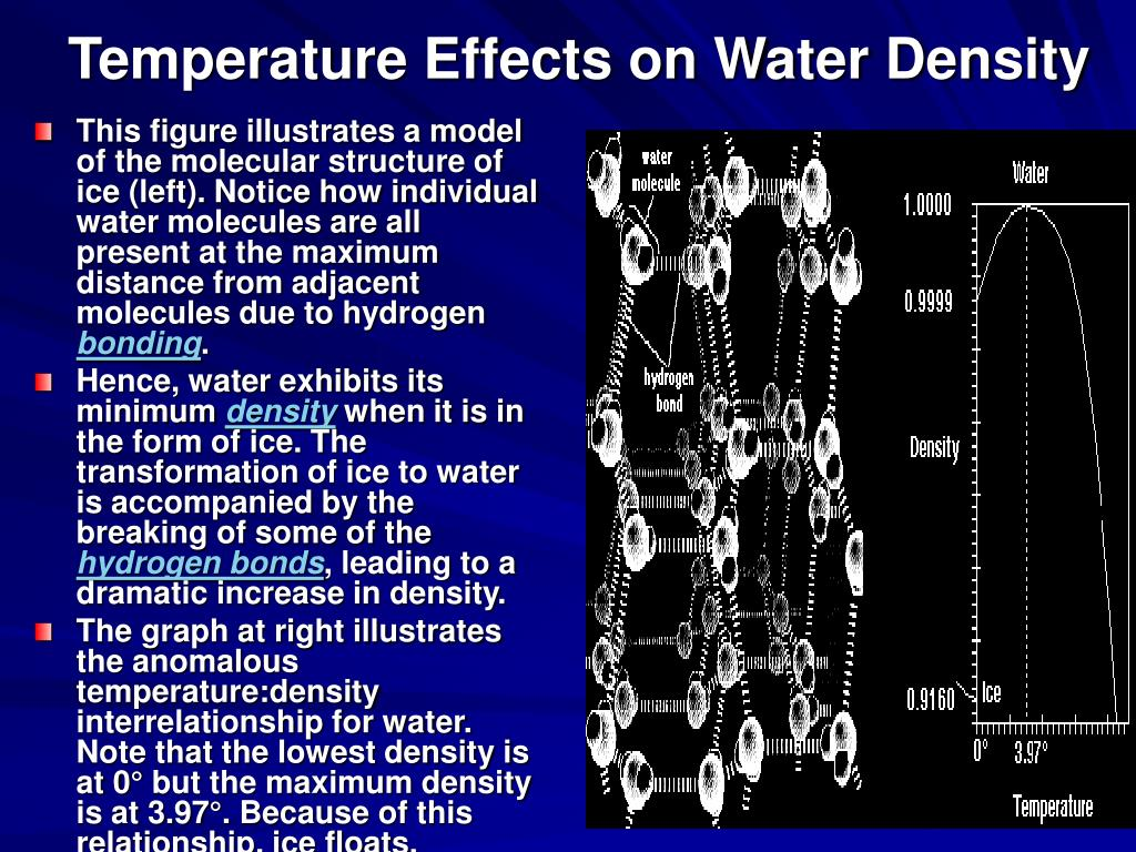 Temperature Effects on Water Density