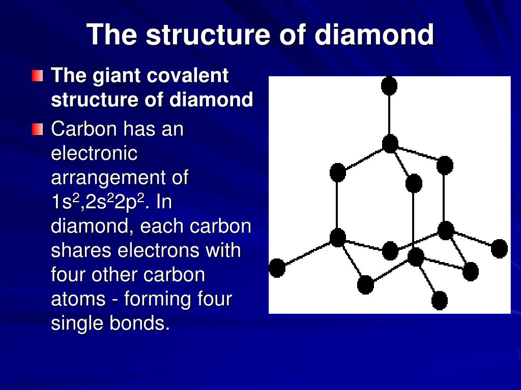 The structure of diamond