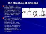 the structure of diamond108