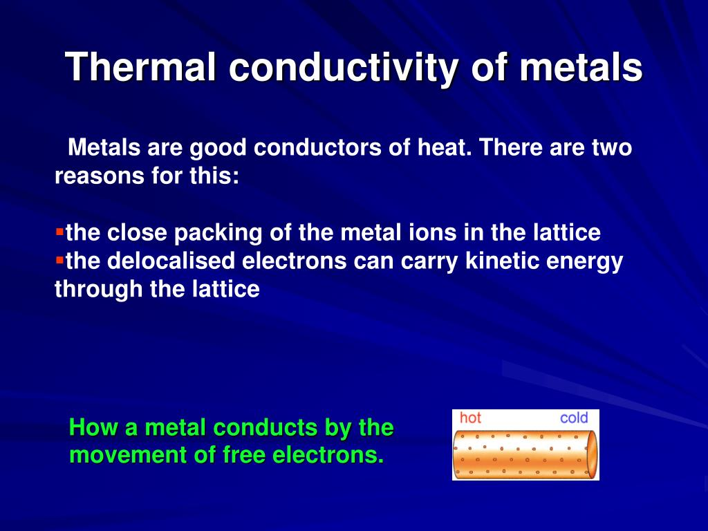 Thermal conductivity of metals