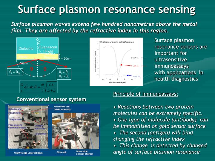 Surface plasmon resonance sensing l.jpg