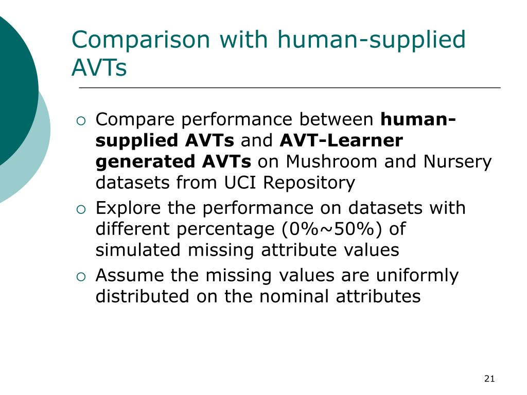 Comparison with human-supplied AVTs