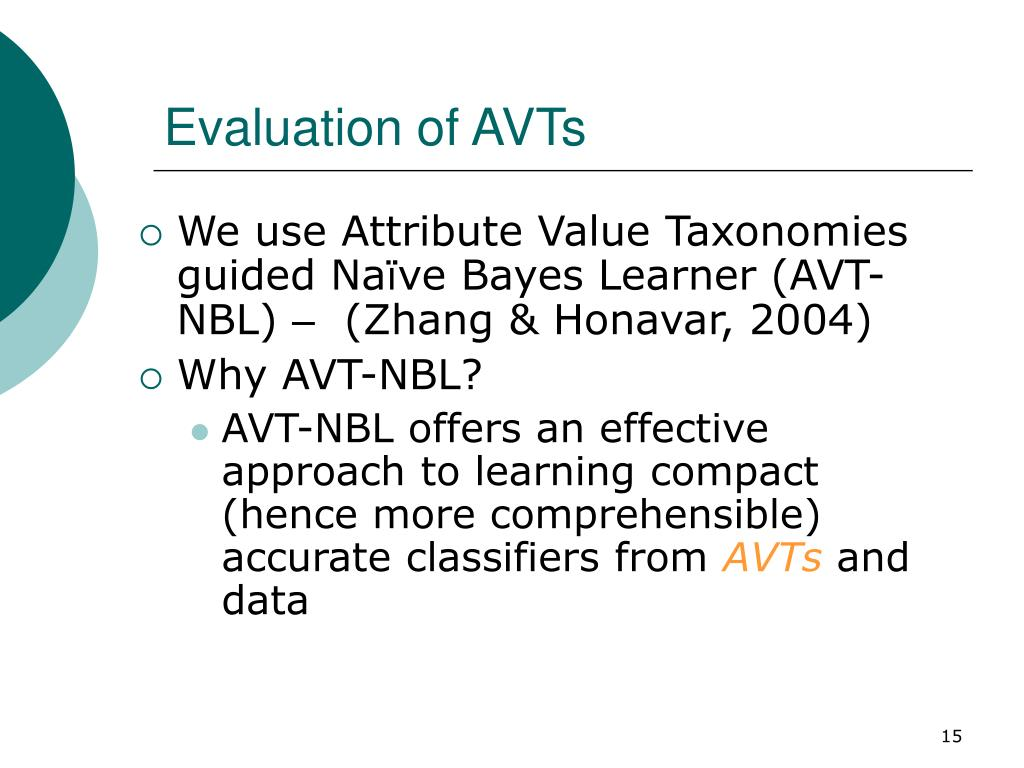Evaluation of AVTs