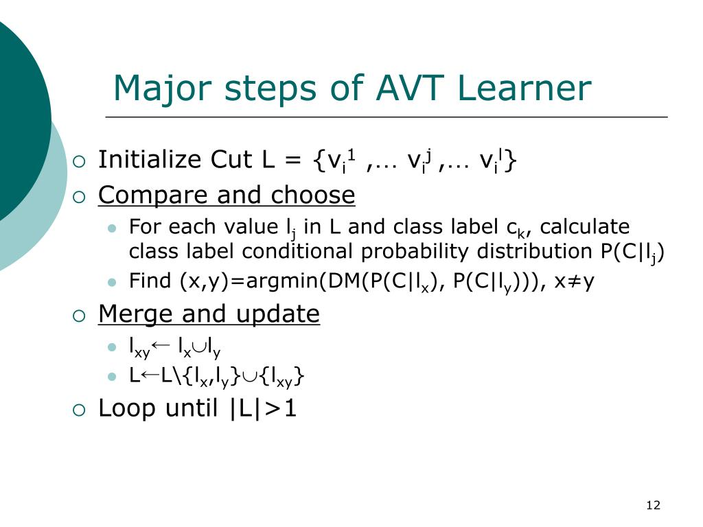 Major steps of AVT Learner