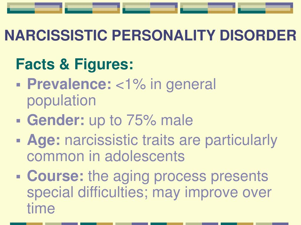 Am i dating someone with narcissistic personality disorder