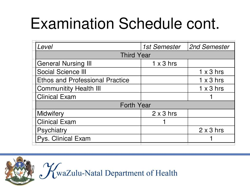 Examination Schedule cont.