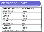 sizes of colleges