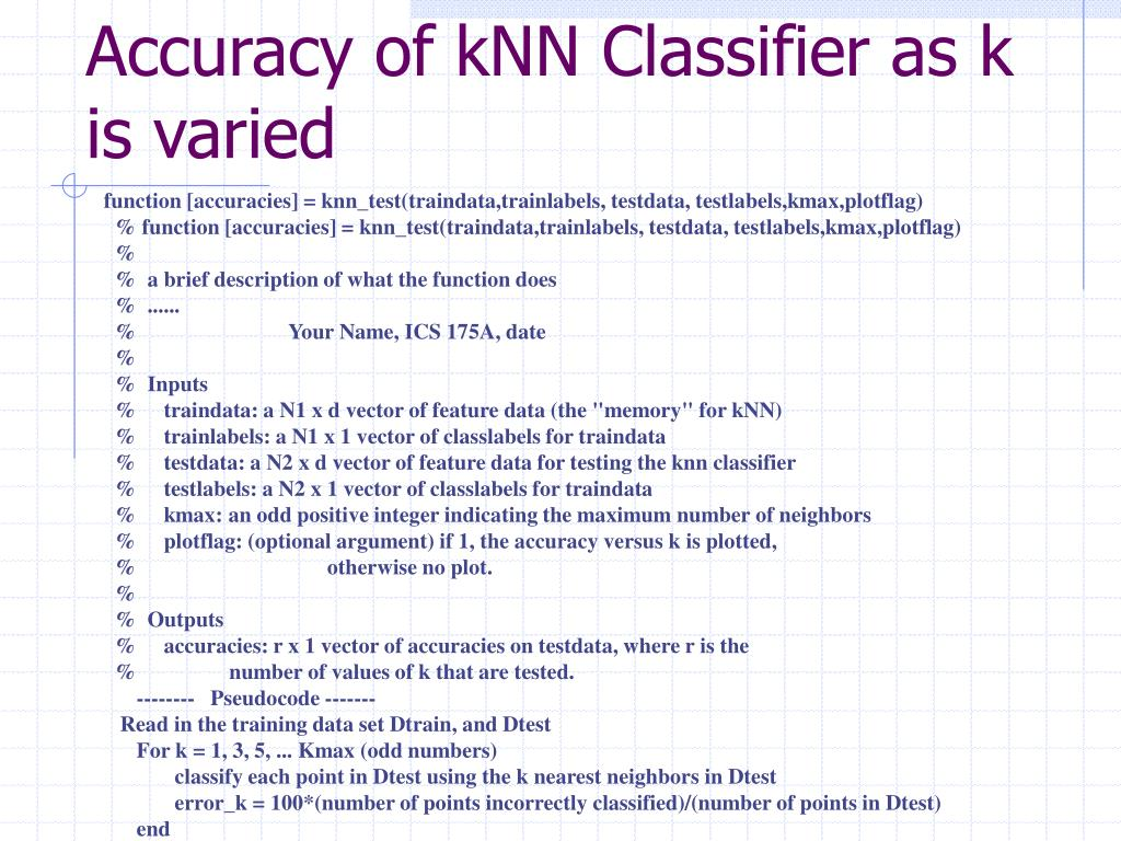 Accuracy of kNN Classifier as k is varied