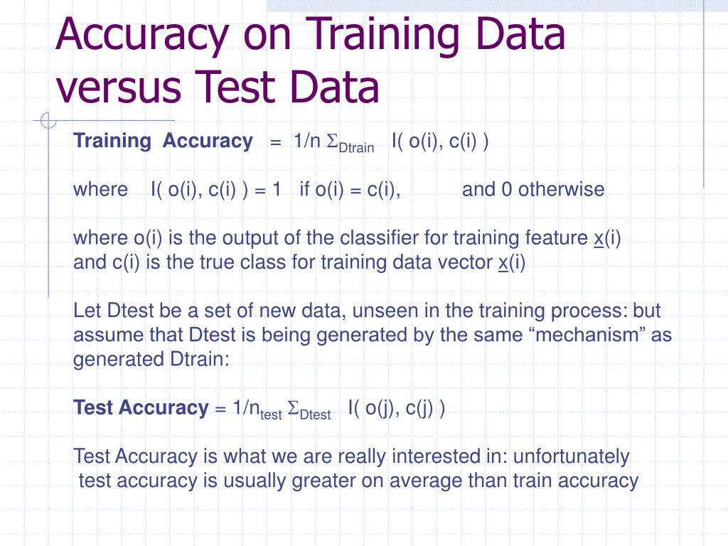 Accuracy on Training Data versus Test Data