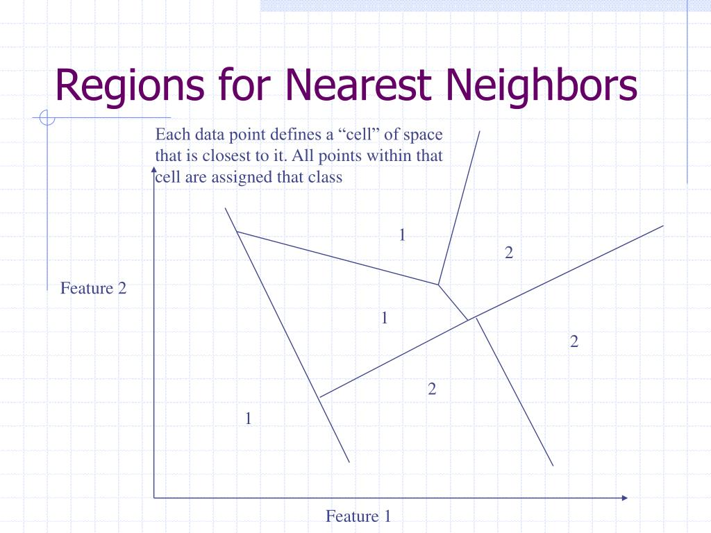 Regions for Nearest Neighbors