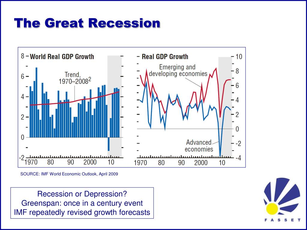 the factors contributing to the recession in america American politics has entered a long phase of electoral volatility and divided government, with republicans holding distinct advantages in mobilizing their coalition in many statewide and local contests and democrats having a a combination of factors contributed to the gop's victories.