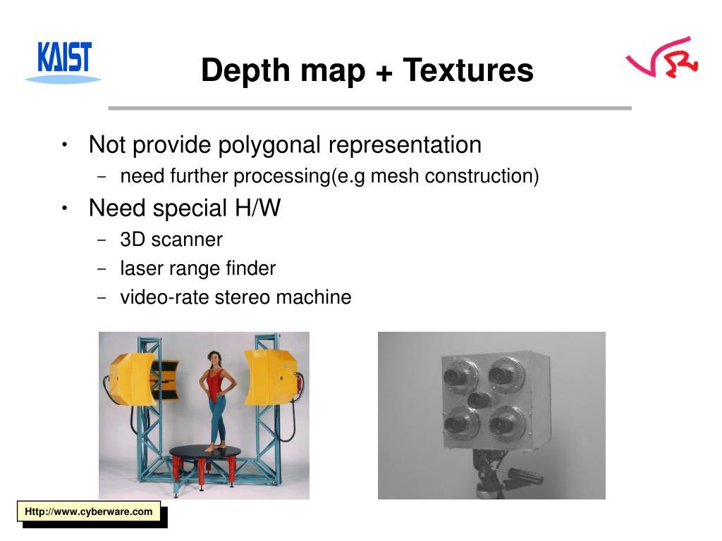 Depth map + Textures