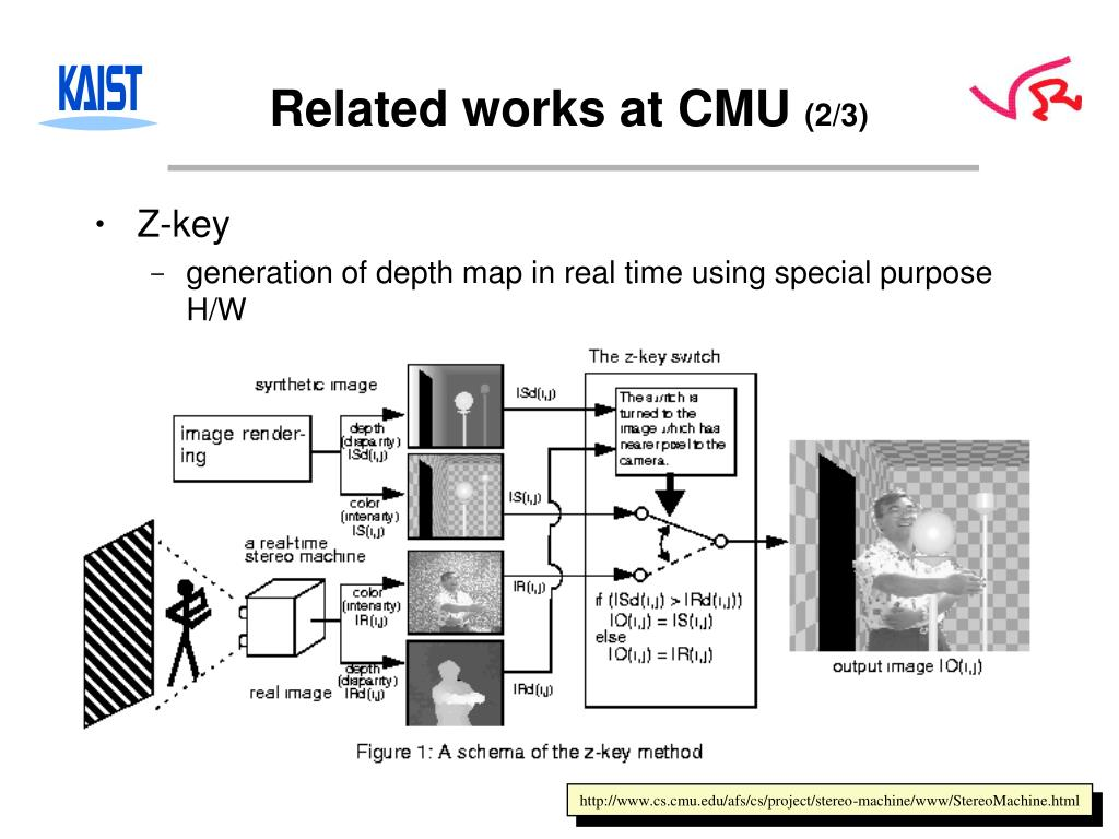 Related works at CMU