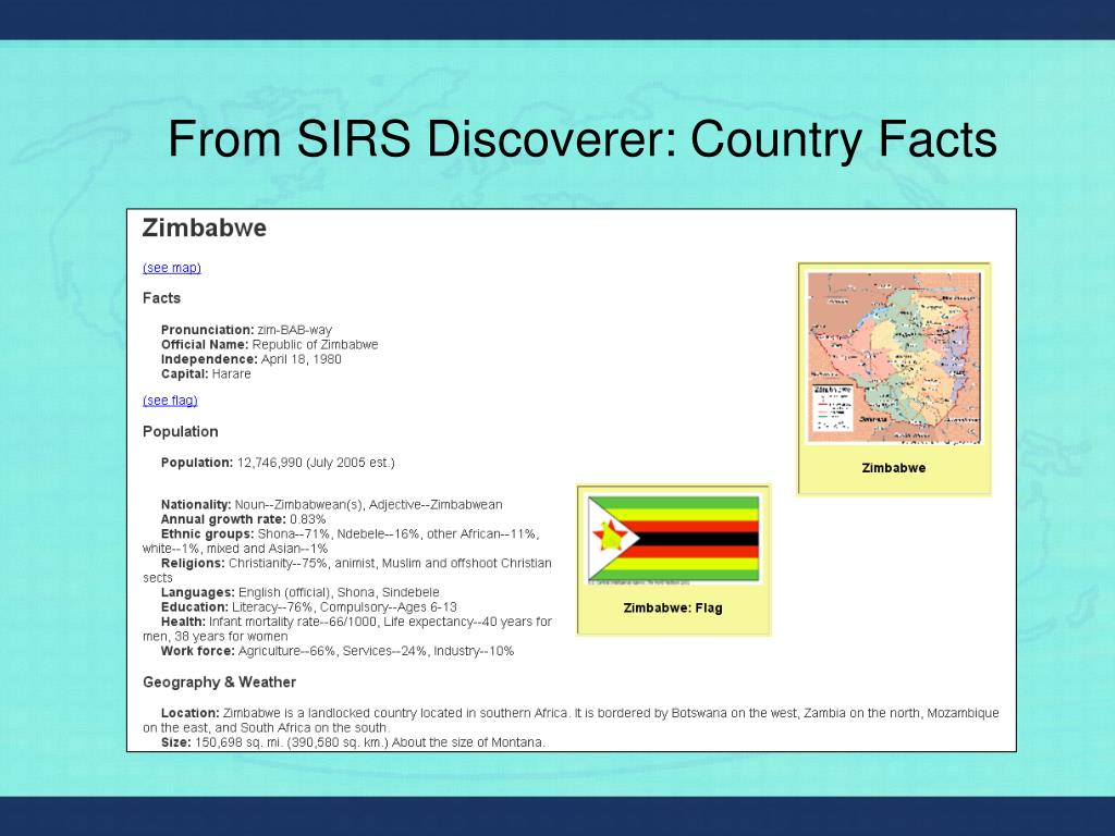 From SIRS Discoverer: Country Facts