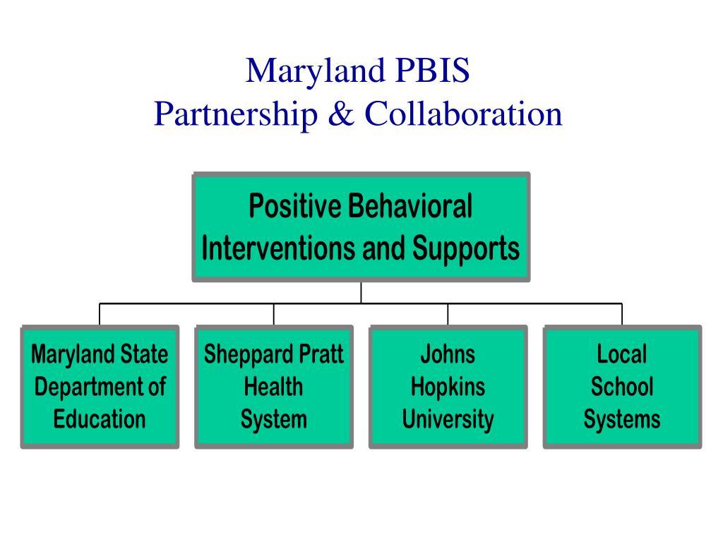 Maryland PBIS