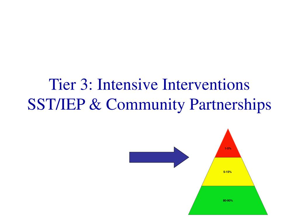 Tier 3: Intensive Interventions
