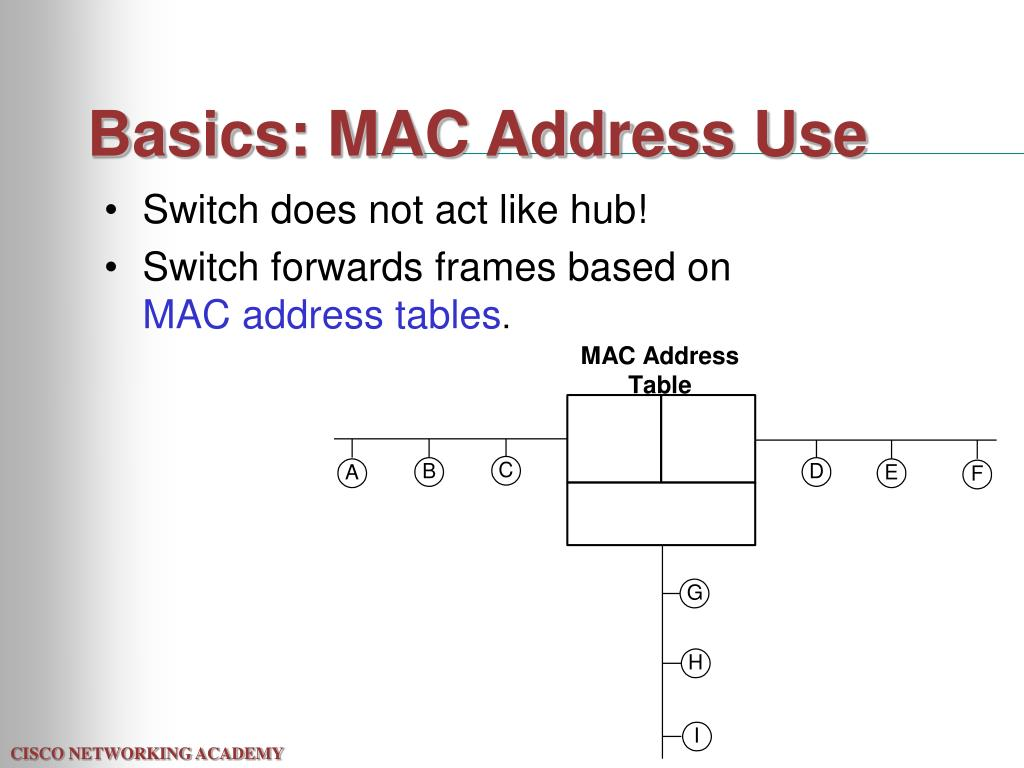 Basics: MAC Address Use
