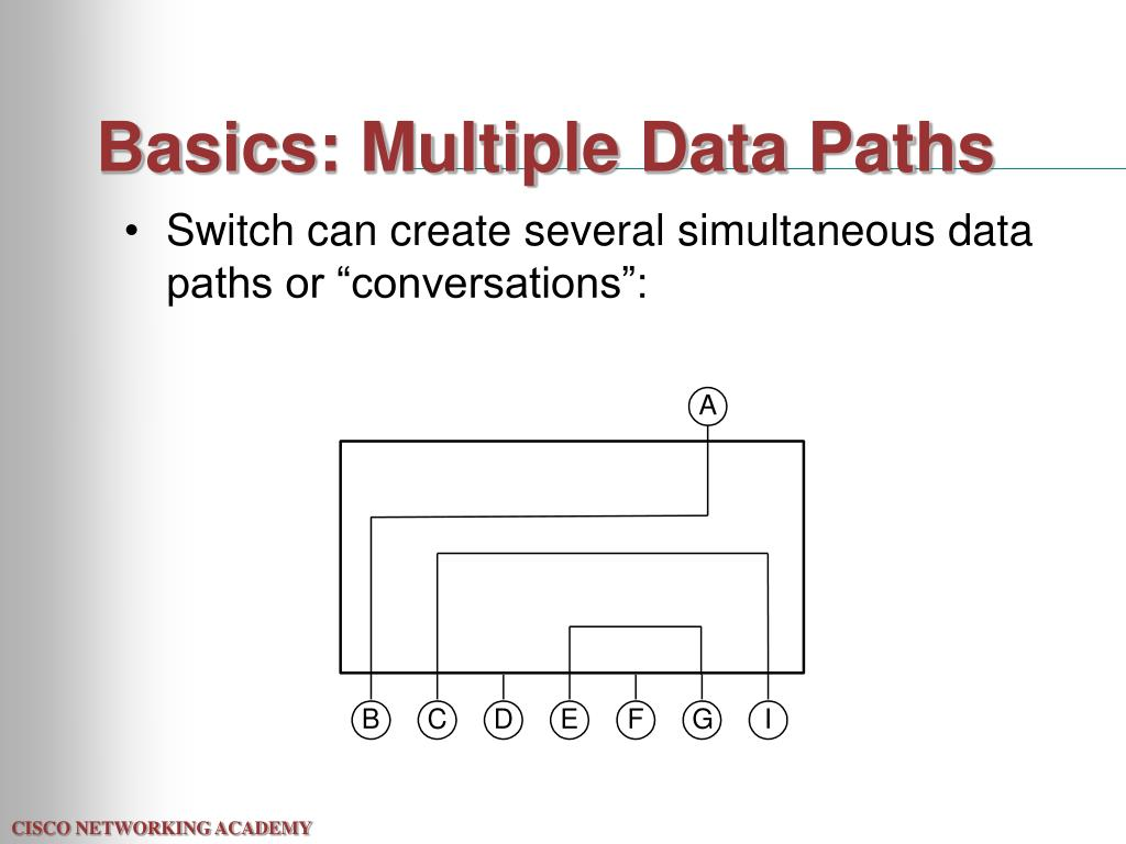 Basics: Multiple Data Paths