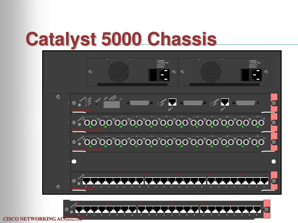 Catalyst 5000 Chassis